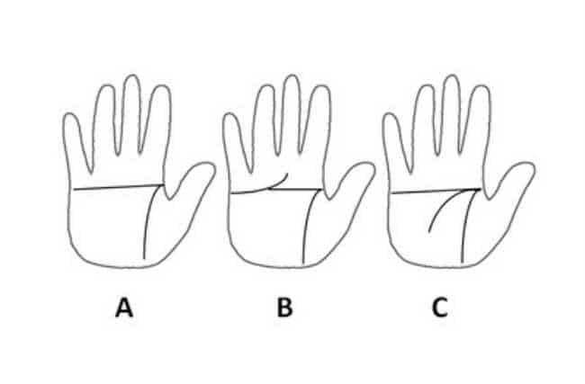 Xem bói bàn tay: Đường chỉ tay chữ nhất có gì đặc biệt không?